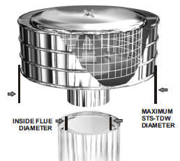 StormShield chimney cap for air cooled flue systems
